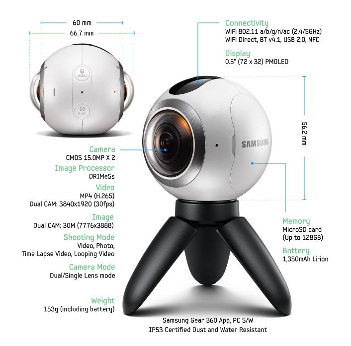 samsung-Gear360