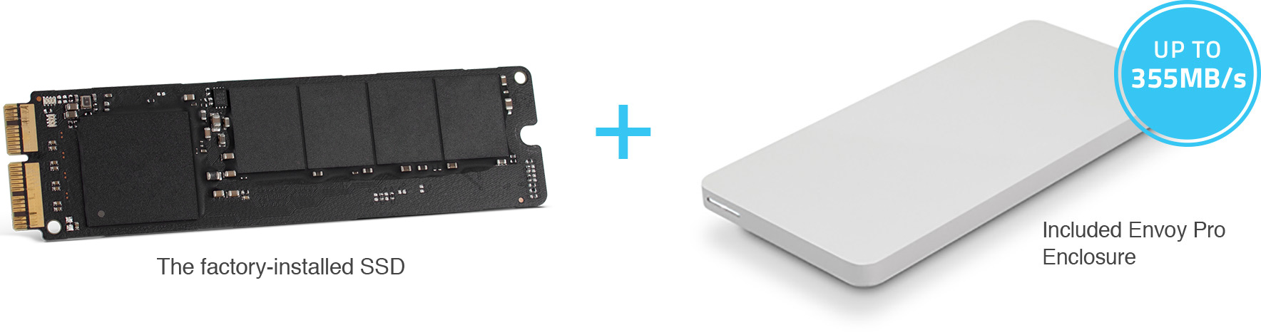 ssd-reimagined