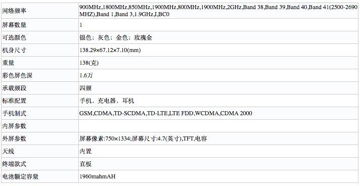 iphone-7-specs-tenaa-1