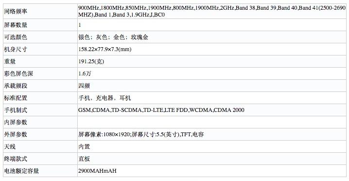 iphone-7-specs-tenaa-2